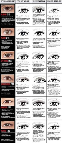 You can also tailor your eyeliner shape to your eye shape, once you feel confident in your application skills.
