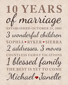 10 Year Anniversary Gift Wedding Anniversary by LittlePaperMap
