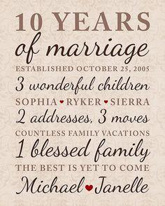 10 Year Anniversary Gift Wedding Anniversary by LittlePaperMap                                                                                                                                                                                 More