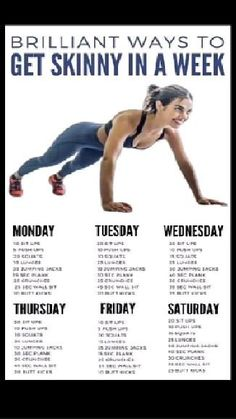 Fitness Workouts, Gym Workout Tips, Fitness Workout For Women, At Home Workout Plan, Workout Videos, Fast Ab Workouts, Monthly Workouts, Easy At Home Workouts, Weekly Workout Plans