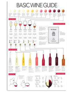 Guide Vin, Wine Guide, Alcoholic Drinks, Beverages, Cocktails, Drinks Alcohol, Wein Poster, Art Du Vin, Appetizer Recipes