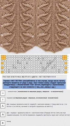 "Publications on the topic ""radios frets - Her Crochet Lace Knitting Stitches, Lace Knitting Patterns, Knitting Charts, Knitting Designs, Free Knitting, Knitting Projects, Stitch Patterns, Garter Stitch, Loom"