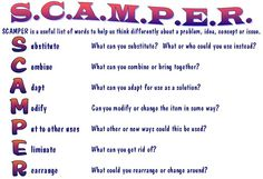 The SCAMPER process helps us to think differently about a problem, idea or concept.