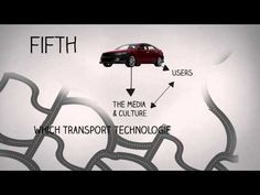 Multi Level Perspective (MLP): Insights into social and technological change - here used to look at personal transport