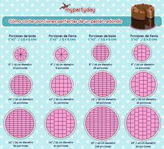 Cómo cortar porciones perfectas de un pastel redondo