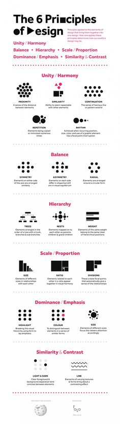 The Six Principles Of Design #infographics