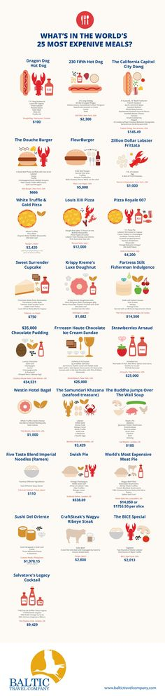 What's in the World's 25 Most Expensive Meals? #infografía