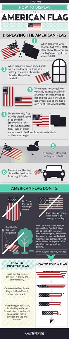 You Know How to Properly Display the American Flag? The dos and don'ts of how to properly display the American flag.The dos and don'ts of how to properly display the American flag. American Pride, American History, American Flag Etiquette, Displaying The American Flag, Let Freedom Ring, Military Life, Army Life, Military History, It Goes On