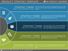 Product Strategy Template #ProjectManagementTemplates