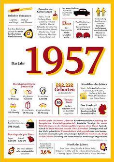Geschenk zum 60. Geburtstag, Jahrgang 1957, Chronik - originelle Geschenkidee
