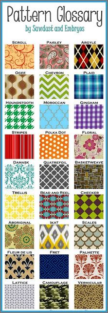 Glossary-27 patterns  Sawdust and Embryos: Glossary of Design Terminology ~ Choosing a Pattern