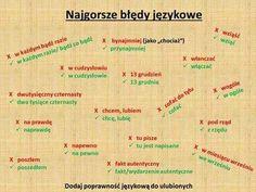Najgorsze błedy językowe