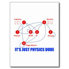 Cool Science Cards, Photo Card Templates, Invitations & More
