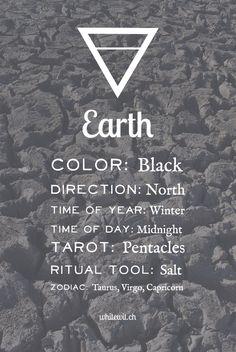 Earth signs Taurus, Virgo and Capricorn