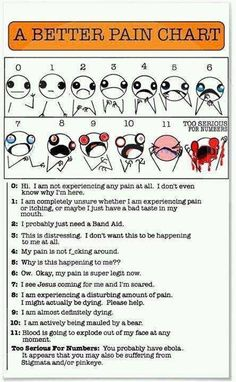 Now that's a pain chart!  Sorry for the bad word, but this reminds me of my kids at school.  Soooo funny to me!