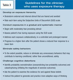 Exposure Therapy for Anxiety Disorders | Psychiatric Times