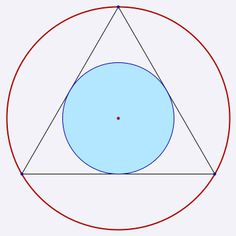 matthen: For any triangle, you can draw a circle that fits perfectly inside (the incircle) and also one that connects all its corners (the circumcircle). This shows the path of the centre of the incircle, as a triangle is shuffled around its circumcircle. [code]