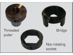 STS - Bolt tensioner components - metric