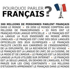 Pourquoi parler et apprendre le français ?