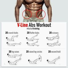 V Line Workout, Ab Workout Men, V Line Abs, Saturday Morning, Lower Abs, Lower Ab Workouts, Healthy Lifestyle, Mens Fitness, Get In Shape