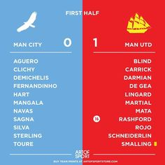 GOAL! RUSHFORD!  COME ON! @only_mufc  #Mufc #manchester #manutd #mcfc #mancity #skyblue