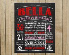 Custom Chalkboard Ladybug Birthday Sign by PinkPoppyDesign on Etsy, $15.00