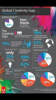 Creativity #success #SocialMedia #makeyourownlane #GrowthHacking #digitalmarketing #contentmarketing #defstar5 #contentmarketing #SEO