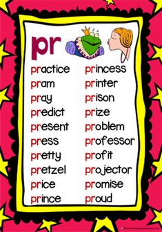 Looking for engaging activities to help your students to master beginning blends of words? English Phonics, English Vocabulary Words, Learn English Words, English Grammar, Phonics Chart, Phonics Blends, Phonics Lessons, Phonics Words, Phonics Reading