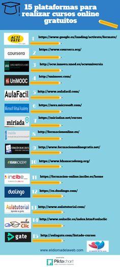 15 plataformas para realizar cursos online gratis