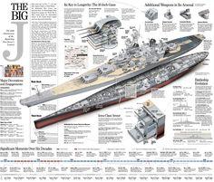 Battleship NEW JERSEY BB-62