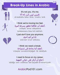 Cantonese Break-Up Lines Arabic Sentences, Arabic Phrases, Arabic Words, Language Lessons, English Language Learning, English Phrases, English Words, Cantonese Language, Learn Cantonese