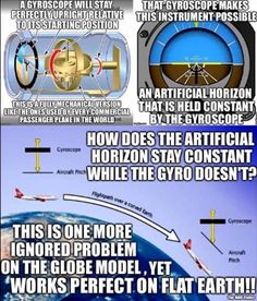 Really flat earthers? Gravity always points to the center of earth.