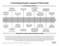 AND DEVELOPMENT CHILD EDUCATION PDF MCDEVITT