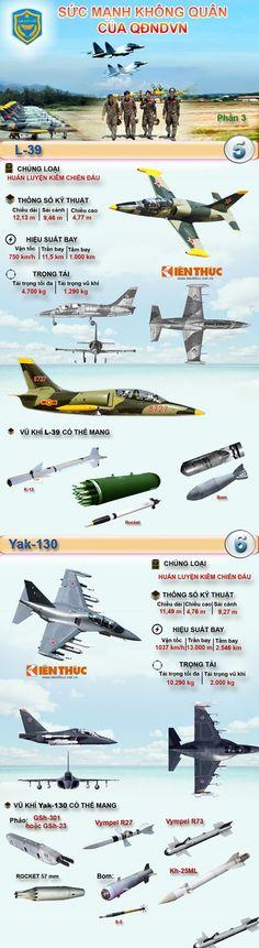 Infographic: Sức mạnh Không quân Nhân dân Việt Nam (3)