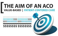 What Is The Aim of An Accountable Care Organization? [Infographic]