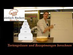 Tortengröße und Rezeptmenge richtig berechnen - von einfachBacken Schweiz