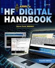HF digital communication modes