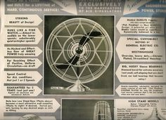 vintage infographic - Google Search