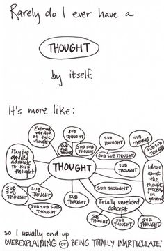 this is how my brain actually works