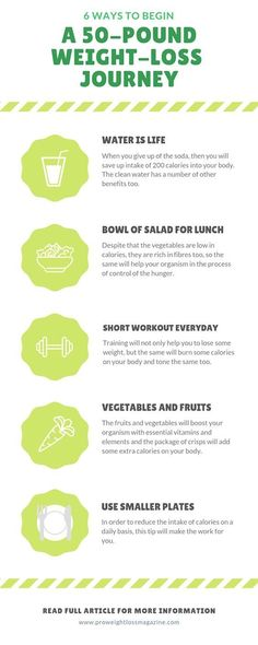 lose fat during the first couple of weeks on the keto diet (Image - Keto Diet Weight Loss - Lose weight Best Weight Loss Plan, Quick Weight Loss Tips, Diet Plans To Lose Weight, Weight Loss Goals, Fast Weight Loss, Weight Loss Journey, Weight Gain, How To Lose Weight Fast, Fat Fast