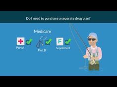 Do I Need to Purchase a Separate Drug Plan?