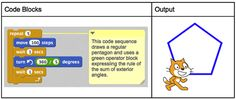Tween Tech and Games: Easy projects to get started with Scratch