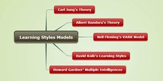 10 Ways To Support Learning Styles With Concept Mapping -- EXCELLENT resource!!
