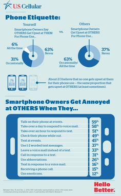 Cellphone courtesy: Tips to keep you from becoming 'that guy' Phone Etiquette, Feeling Lost, Infographics, Smartphone, Feelings, Guys, Business, Men, Infographic