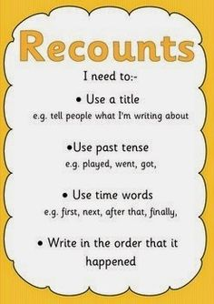 Holiday Recount- writing 1 event