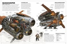 The best thing about the world of Star Wars (other than it being the world of Star Wars) is how incredibly detailed it is. Everything you see on screen has a backstory, everything basically has an explanation, anything can be nerded out on. So here are the backstories and explanations for the vehicles and spaceships used in Star Wars: The Force Awakens. It's all told in beautiful cross-section art and available for purchase so you can see it closer in book form here.