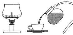 贅沢主義者専用1杯分コーヒーサイフォン: 生活雑貨 | 夢隊web[ゆめたいウェブ]通販サイト