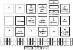 Fuse Box Diagram 2011 Vw Jetta 2006 Vw Jetta, Vw Jetta Tdi, Jetta Wagon, Volkswagen Jetta, Vw Passat, Vw Eos, Fuse Panel, Harley Davidson Fatboy, Dodge Journey