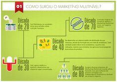 marketing multi nivel - Pesquisa Google