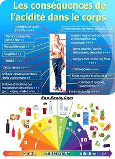 L'Alimentation Alcaline et ses bienfaits @Mj0glutenVG #0GlutenVegeBrest #sansgluten #VEGAN #santé #bienfaits #alimentation #alcaline http://0-gluten-vege-brest.weebly.com/blog-santeacute-health-zeroglutenvegebrest/lalimentation-alcaline-et-ses-bienfaits